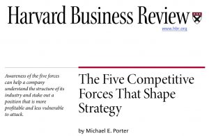 How Competitive Forces Shape Strategy - Harvard Business Review